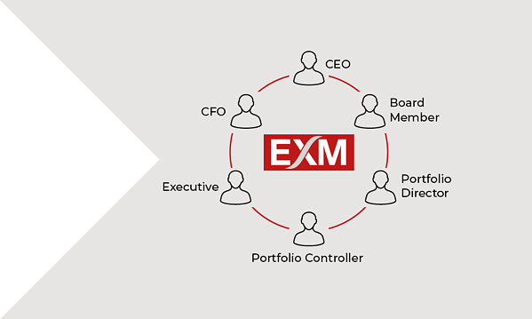 Streamlined communications with EXM